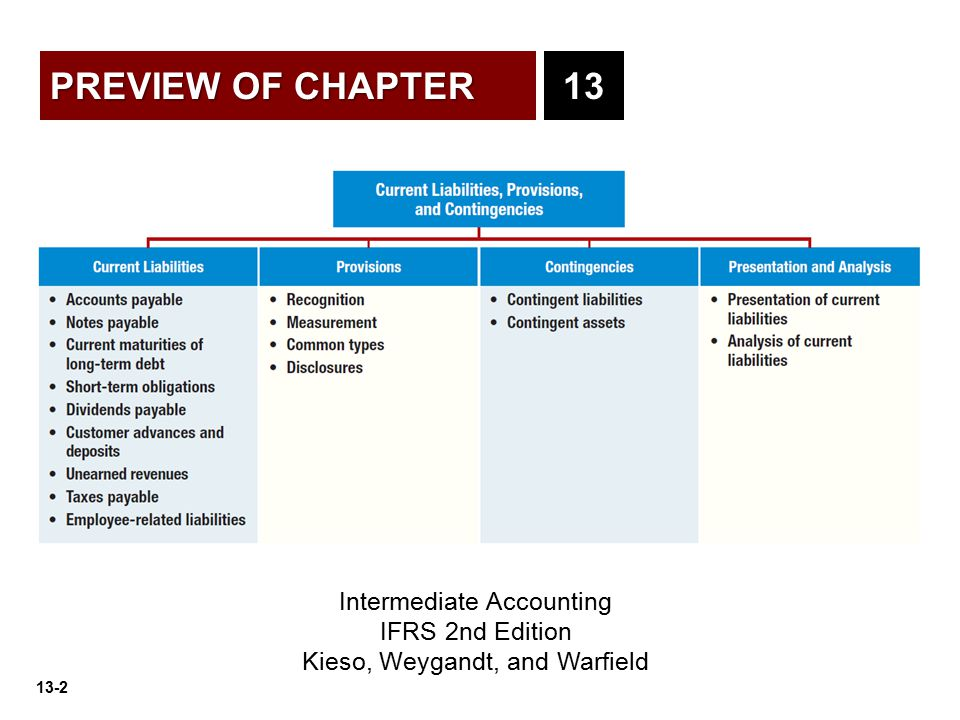 Intermediate Accounting: IFRS Edition, 3rd Edition