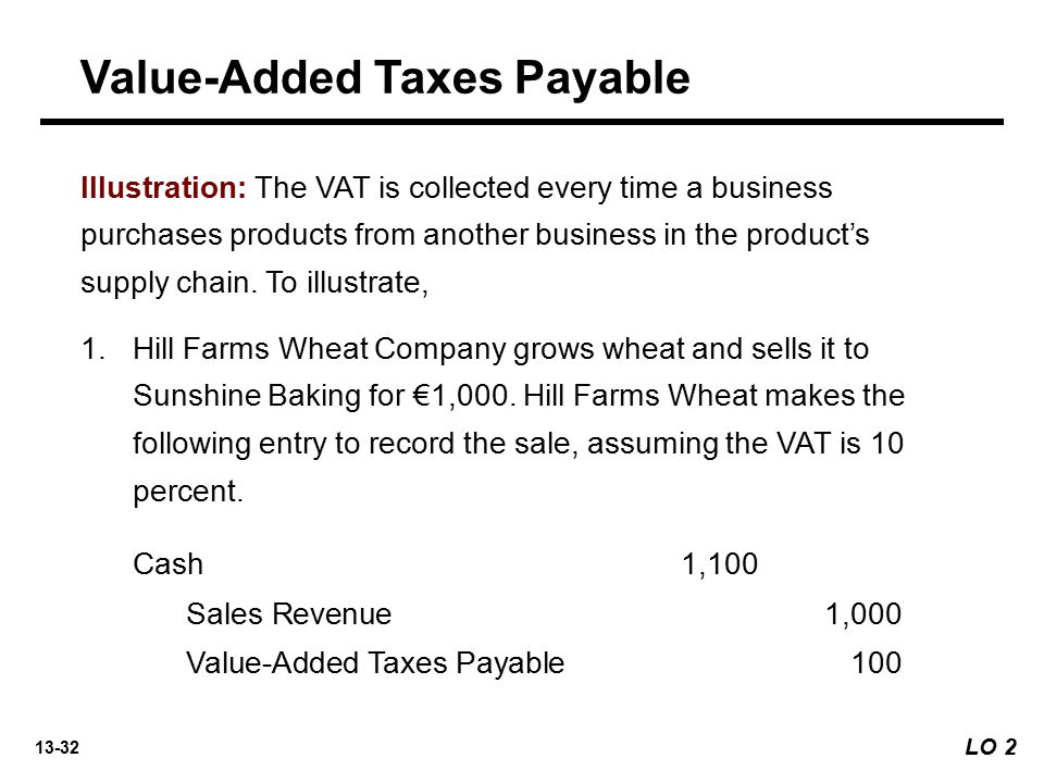recording product value added tax Following is a briefing of vat under china 's tax system from china 's ministry of finance for your reference china started to implement vat in 1984 on 24 specified taxable items in 1994.