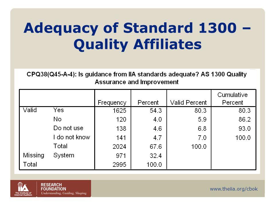 Adequacy of Standard 1300 – Quality Affiliates