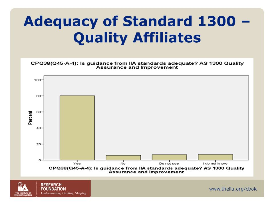 Adequacy of Standard 1300 – Quality Affiliates