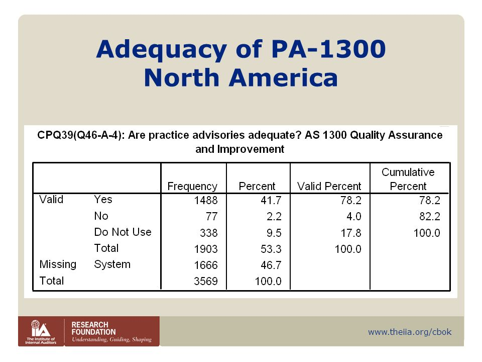 Adequacy of PA-1300 North America