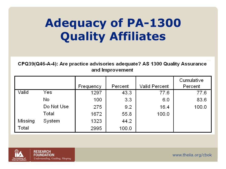 Adequacy of PA-1300 Quality Affiliates