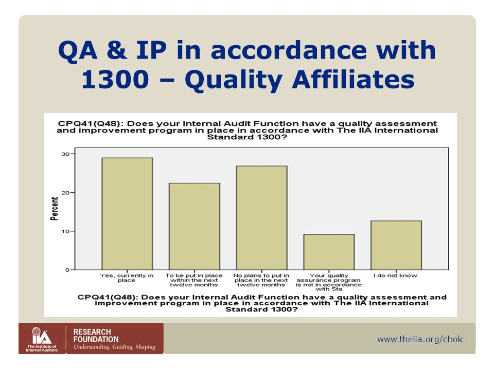 QA & IP in accordance with 1300 – Quality Affiliates