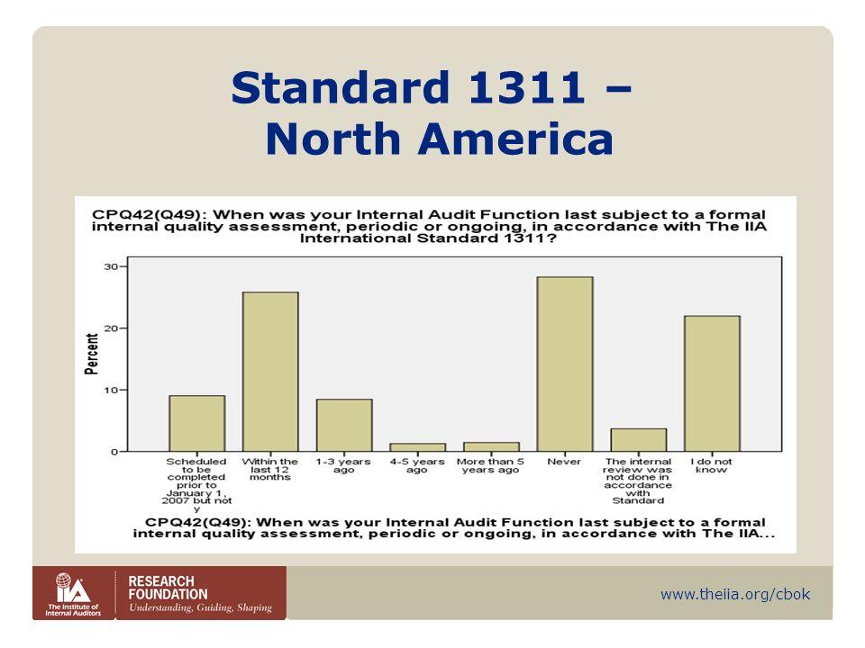 Standard 1311 – North America
