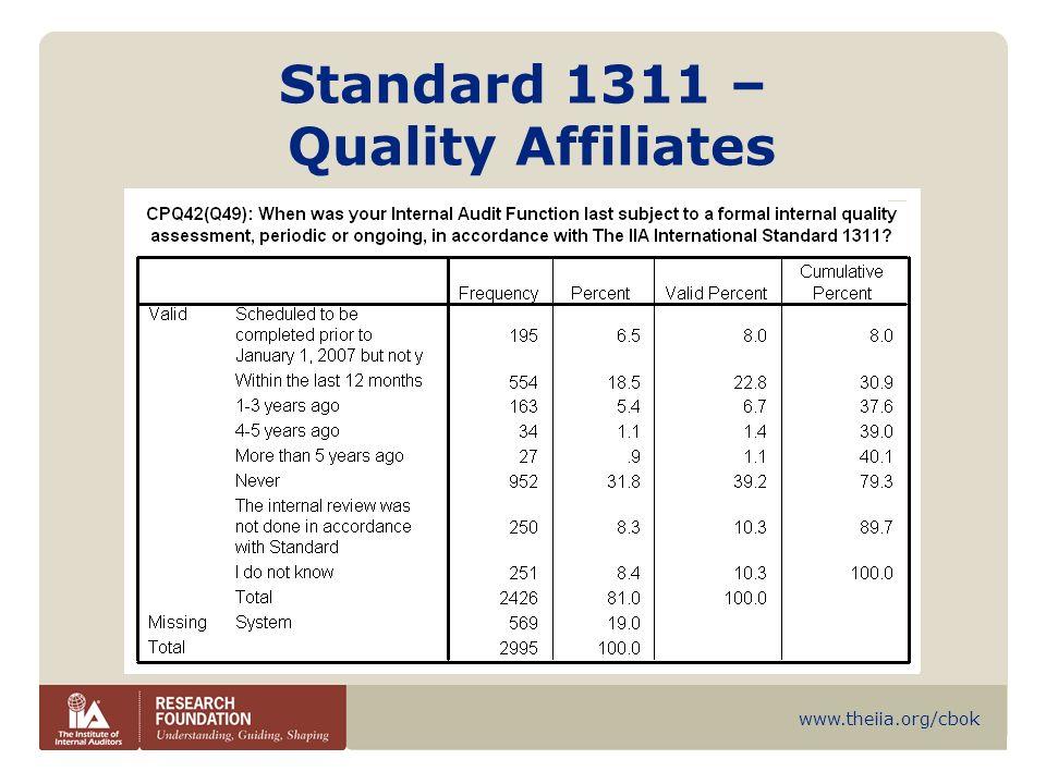 Standard 1311 – Quality Affiliates
