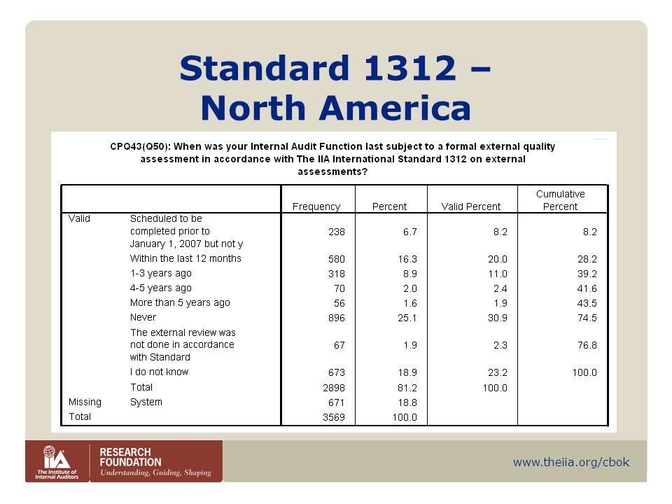 Standard 1312 – North America