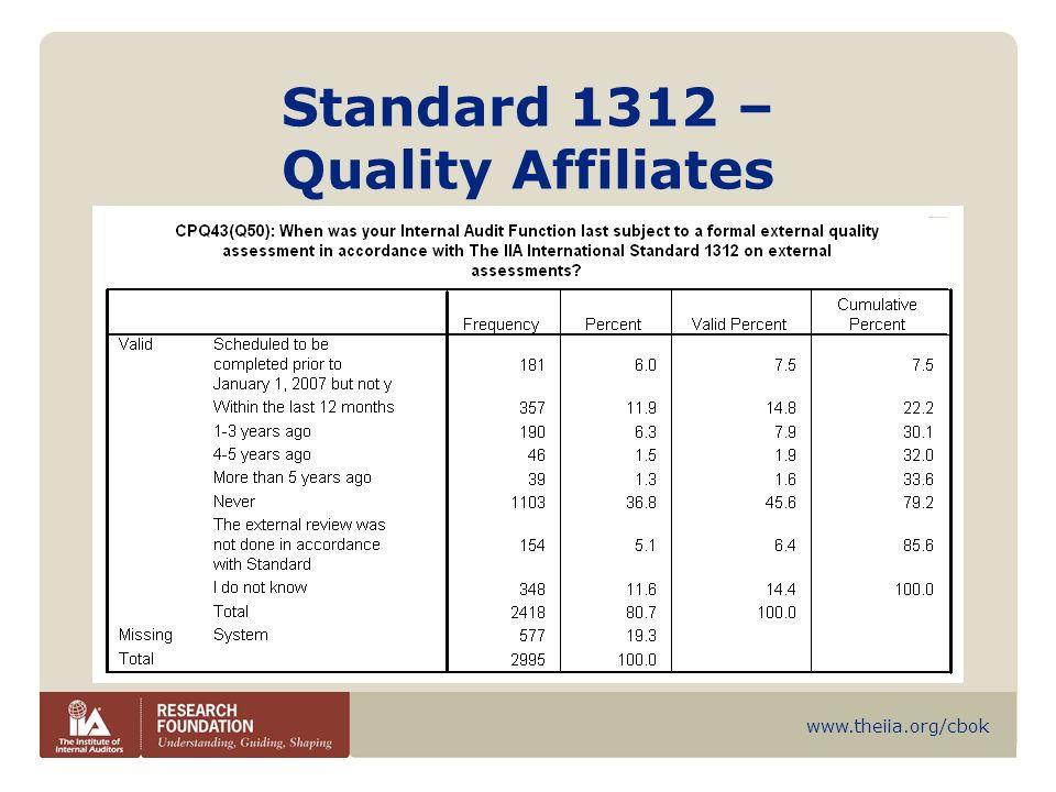 Standard 1312 – Quality Affiliates