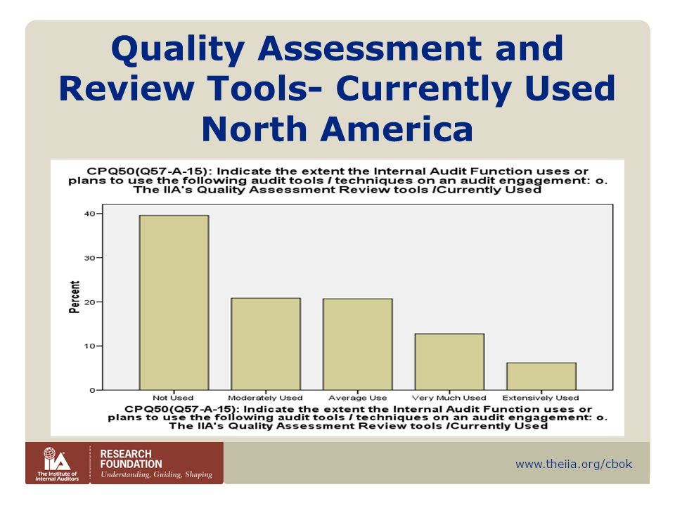 Quality Assessment and Review Tools- Currently Used North America