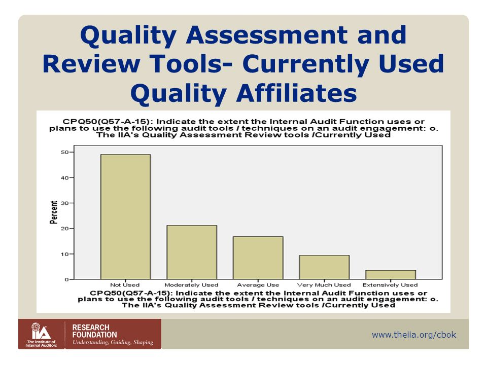 Quality Assessment and Review Tools- Currently Used Quality Affiliates