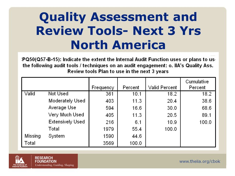 Quality Assessment and Review Tools- Next 3 Yrs North America