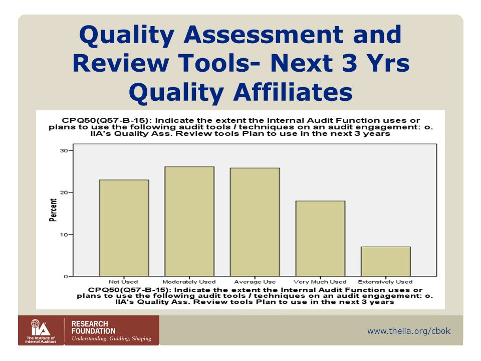 Quality Assessment and Review Tools- Next 3 Yrs Quality Affiliates