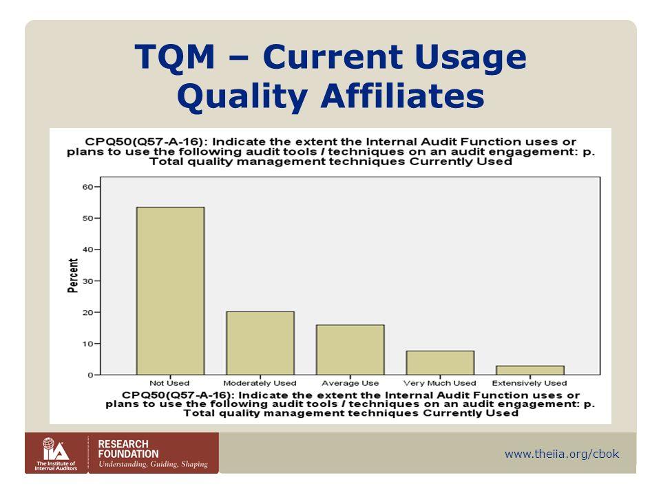TQM – Current Usage Quality Affiliates