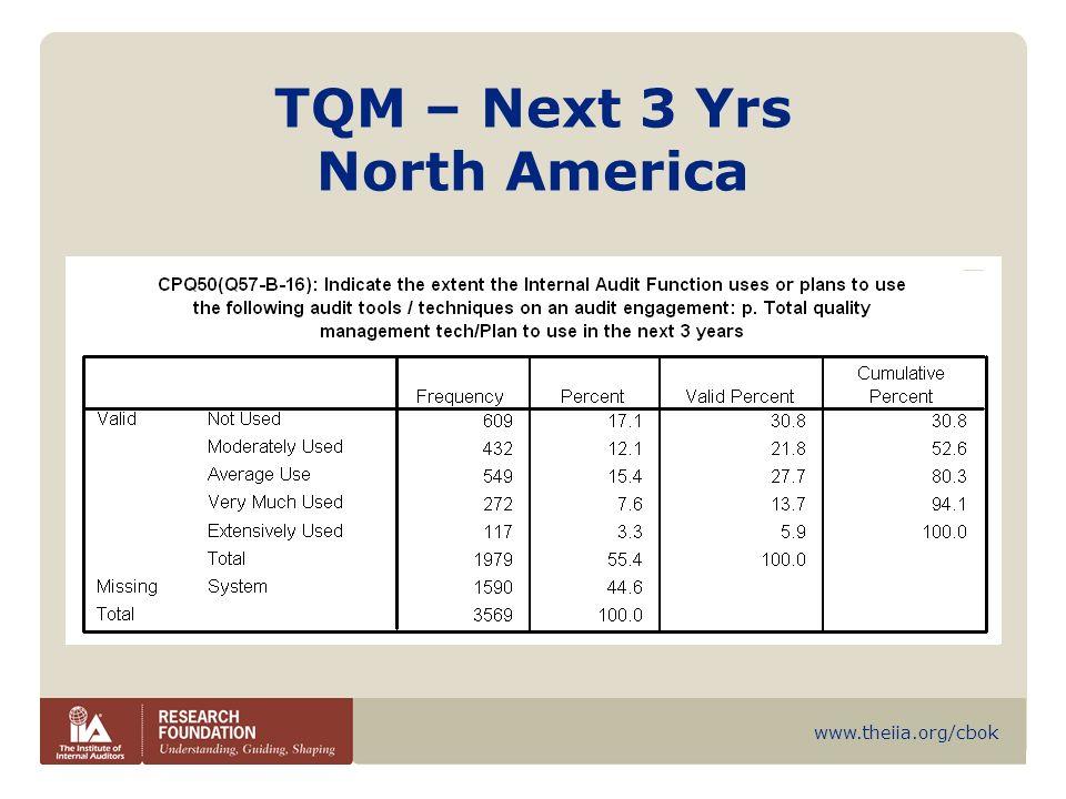 TQM – Next 3 Yrs North America