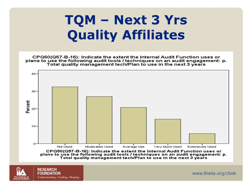 TQM – Next 3 Yrs Quality Affiliates