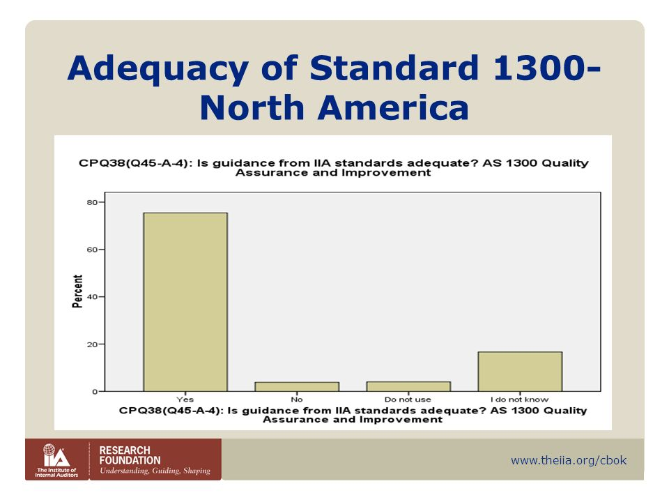 Adequacy of Standard North America