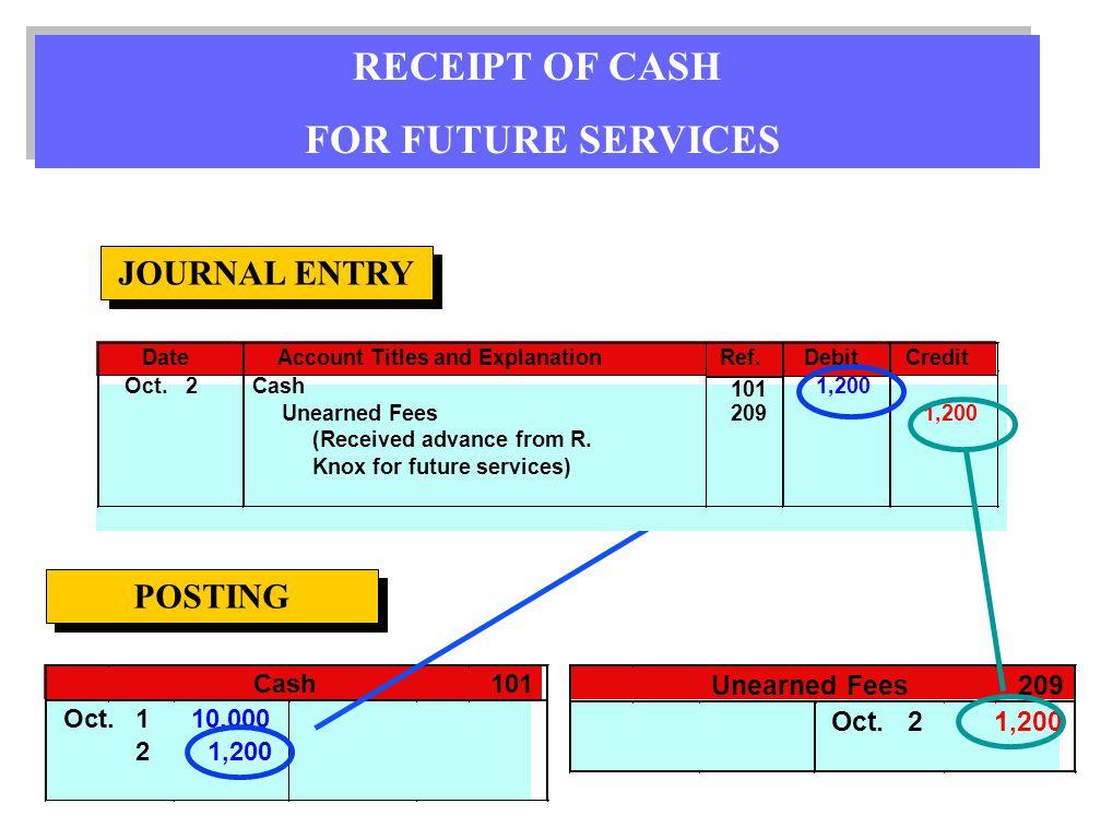 Cash loans in giyani image 6