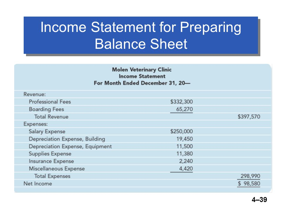 how to prepare an income statement accounting 101