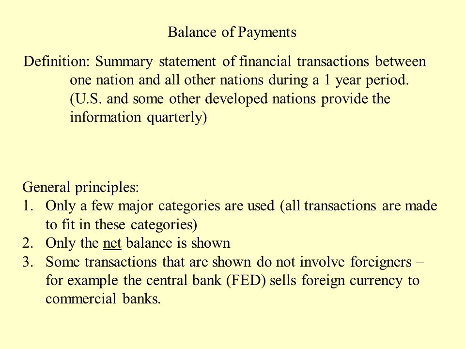 balance of payments transactions
