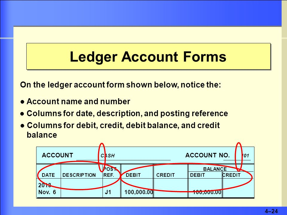 ledger account forms