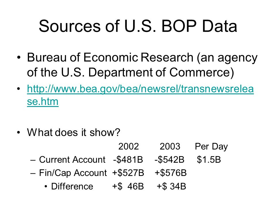 Sources of U.S. BOP Data Bureau of Economic Research (an agency of the U.S. Department of Commerce)