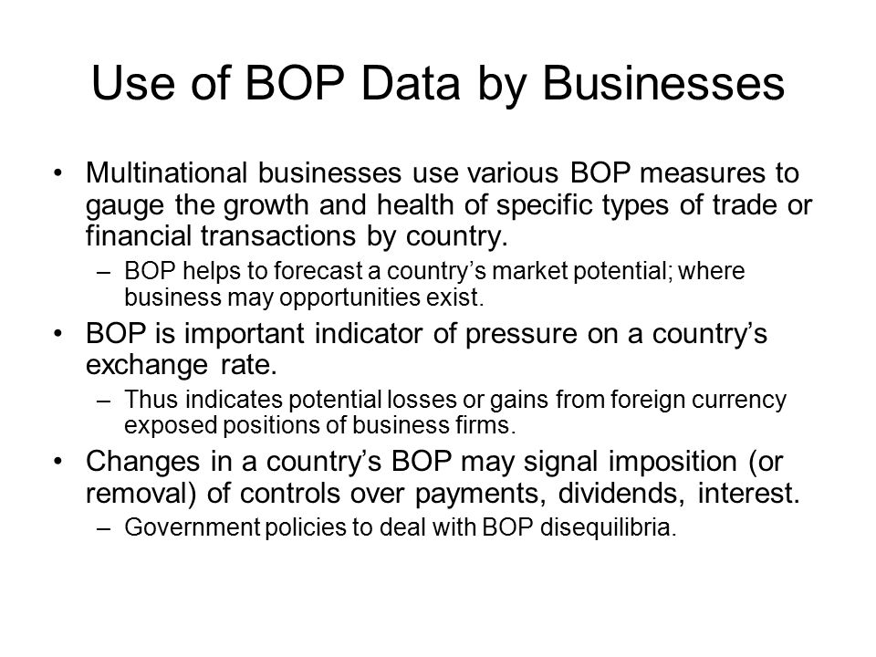 Use of BOP Data by Businesses