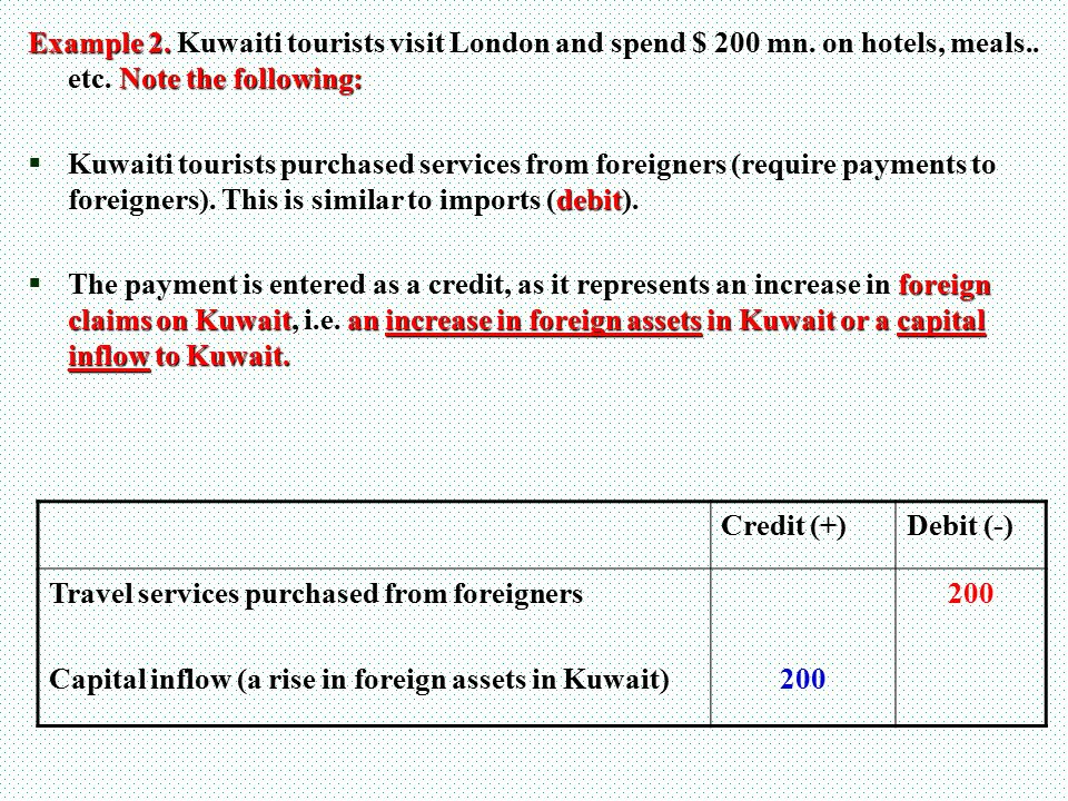 Example 2. Kuwaiti tourists visit London and spend $ 200 mn