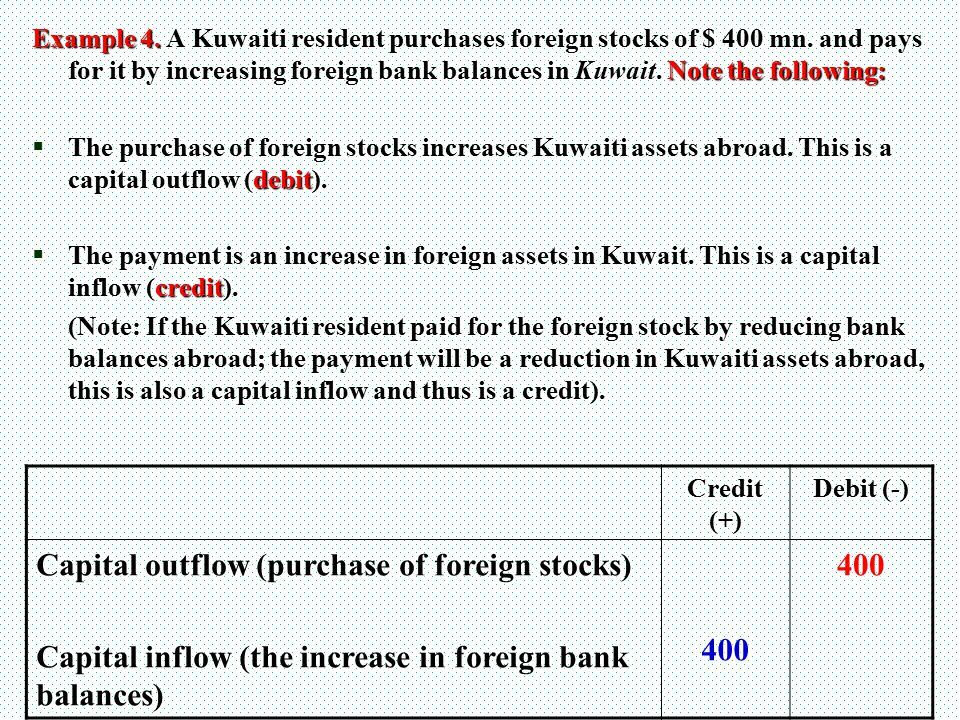 Capital outflow (purchase of foreign stocks)