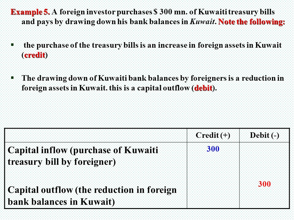 Capital inflow (purchase of Kuwaiti treasury bill by foreigner)