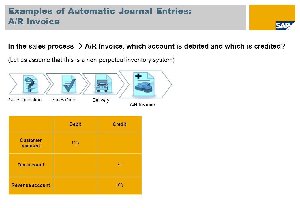 Unit SAP Business One Standard Financial Processes Ppt Video - Invoice journal entry example