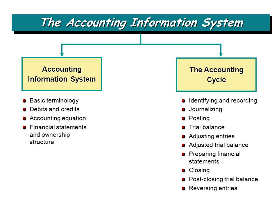 accounting information system structure of a Influence of organizational culture and structure on quality of accounting information system by editor_ijstr.
