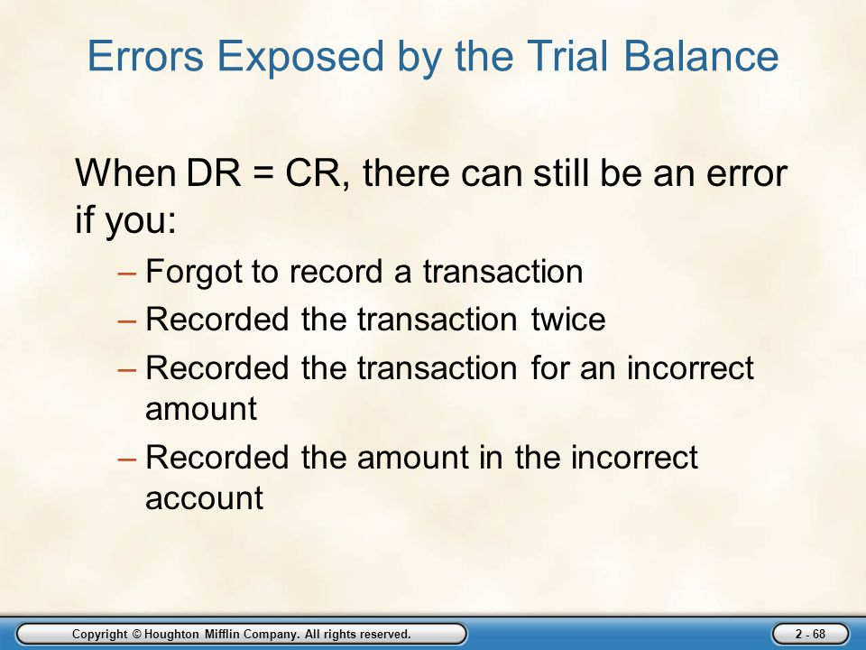 errors that affect the trial balance pdf