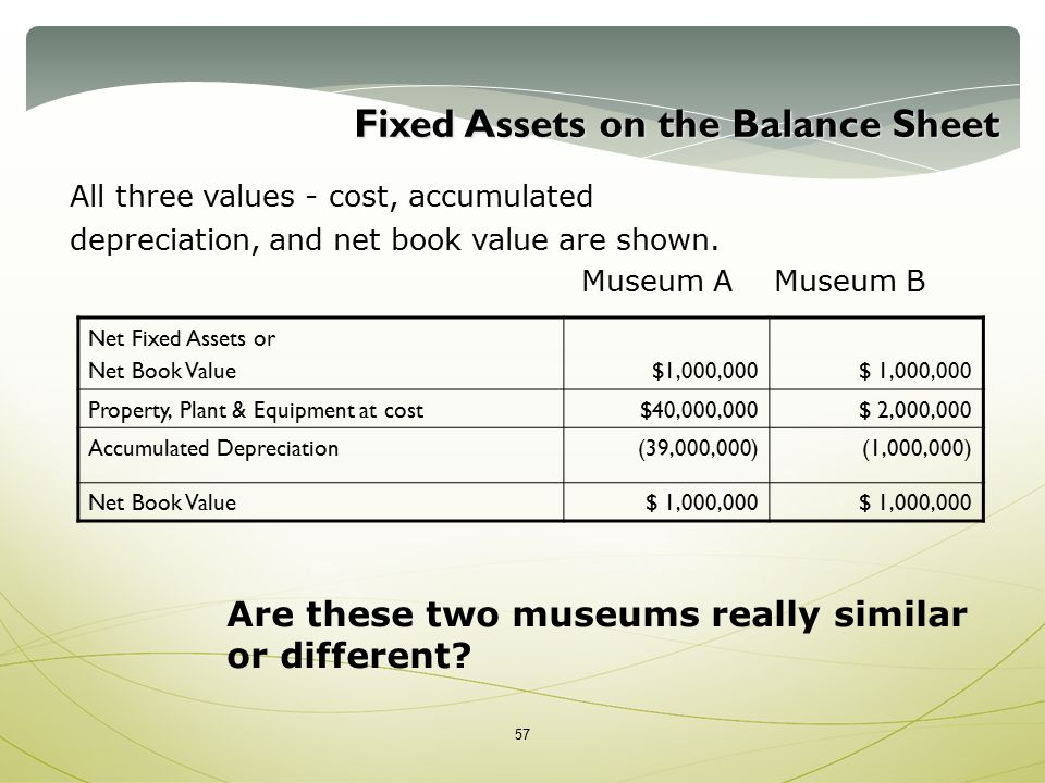 Understanding and Using Financial Statements - ppt download