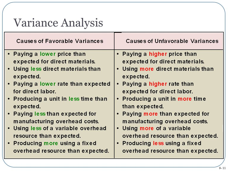 Variance Analysis Here you see some common causes of favorable and unfavorable variances.