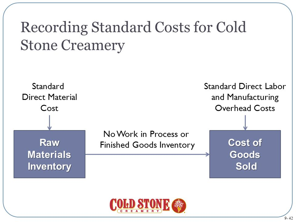 Recording Standard Costs for Cold Stone Creamery