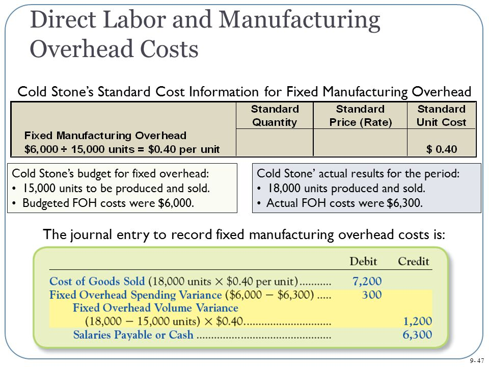 Direct Labor and Manufacturing Overhead Costs