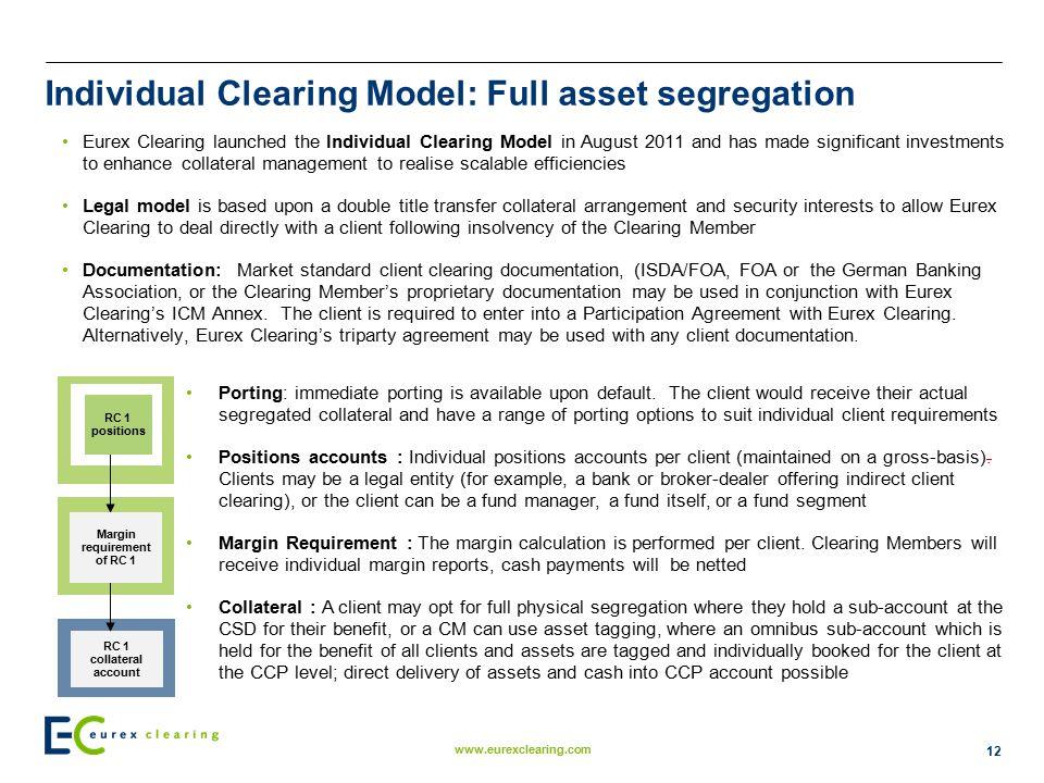 Individual Clearing Model: Full asset segregation