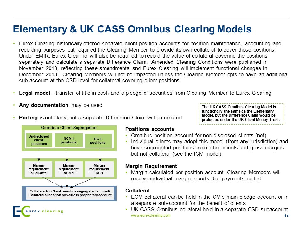 Elementary & UK CASS Omnibus Clearing Models