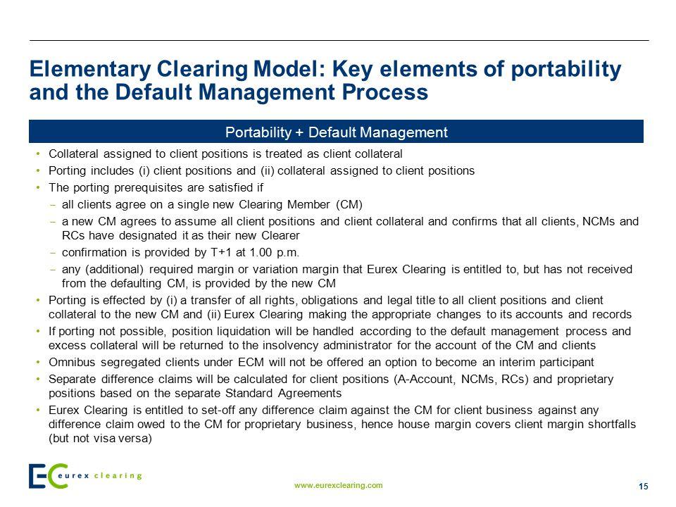 Portability + Default Management