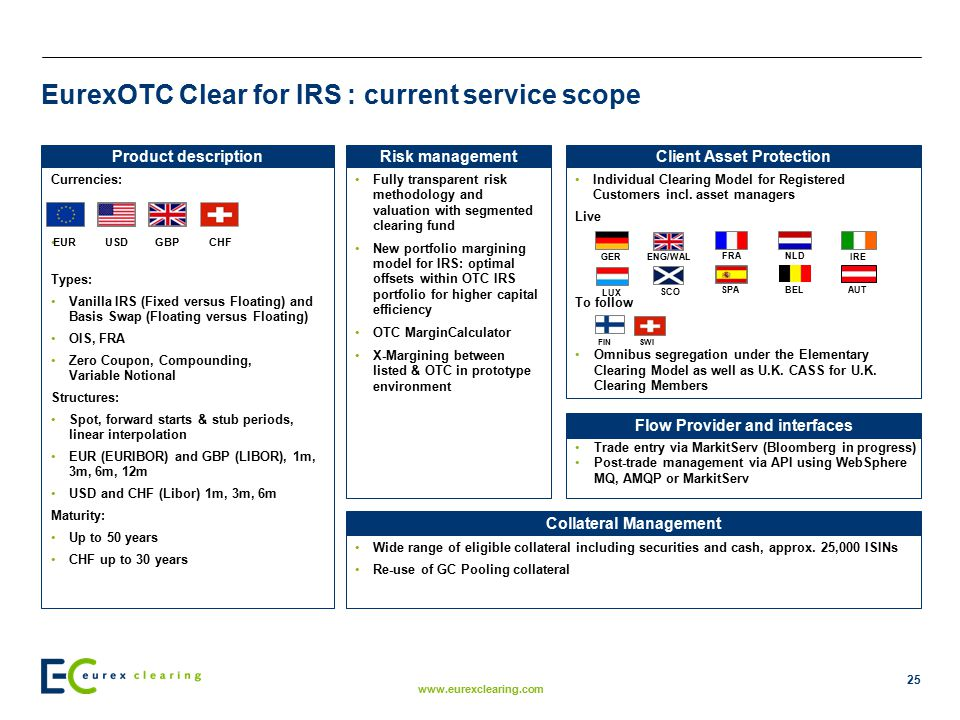 EurexOTC Clear for IRS : current service scope