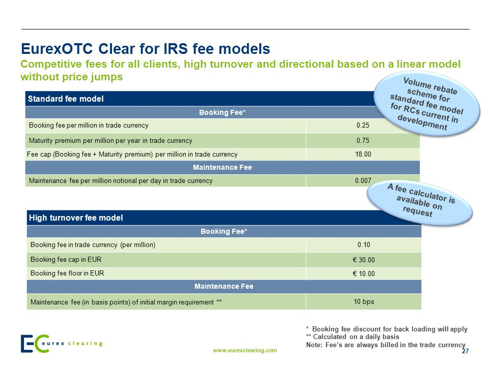 EurexOTC Clear for IRS fee models