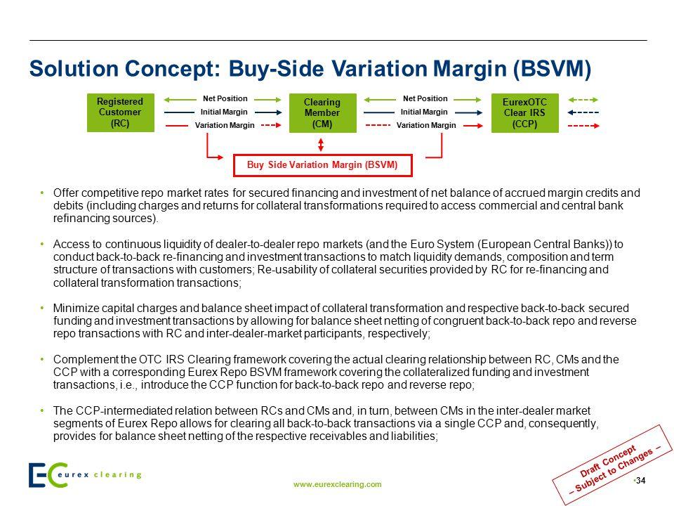 Solution Concept: Buy-Side Variation Margin (BSVM)