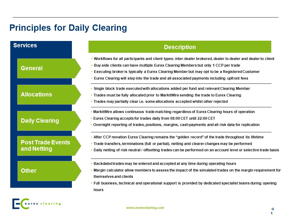 Principles for Daily Clearing