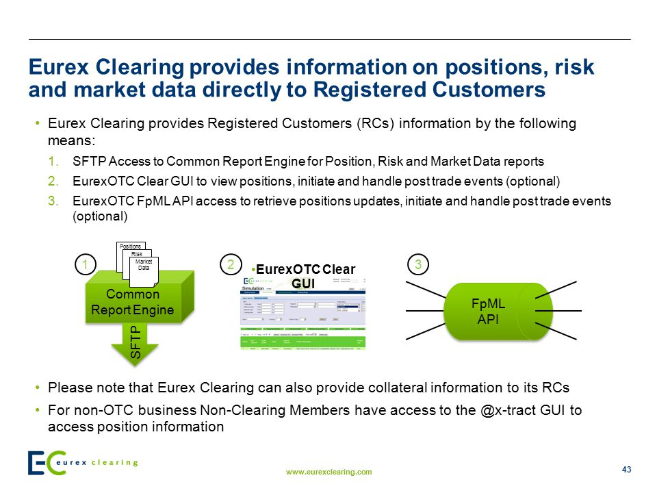 Eurex Clearing provides information on positions, risk and market data directly to Registered Customers