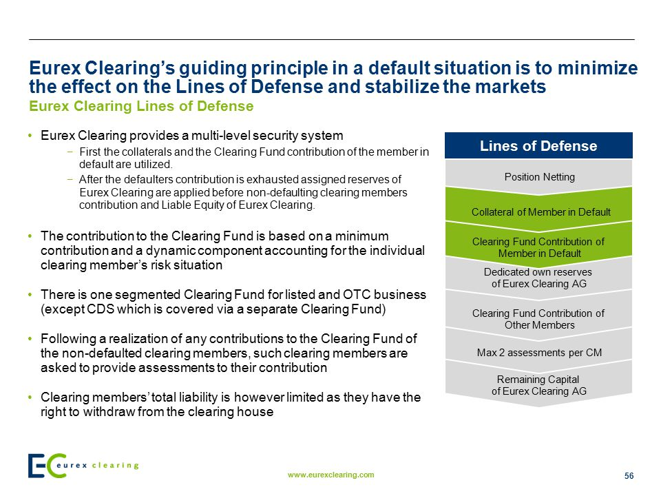 Eurex Clearing's guiding principle in a default situation is to minimize the effect on the Lines of Defense and stabilize the markets