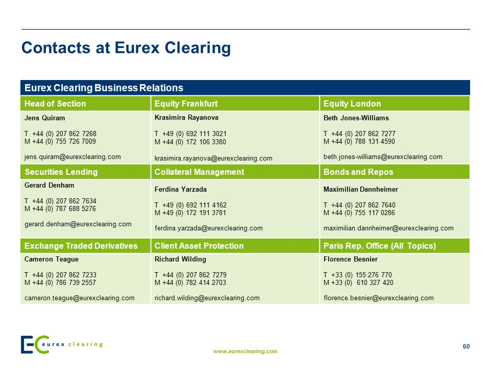 Contacts at Eurex Clearing