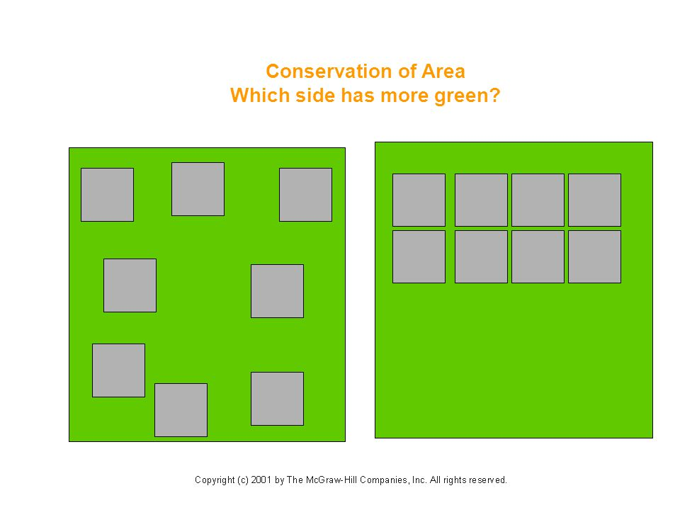 Conservation of Area Which side has more green