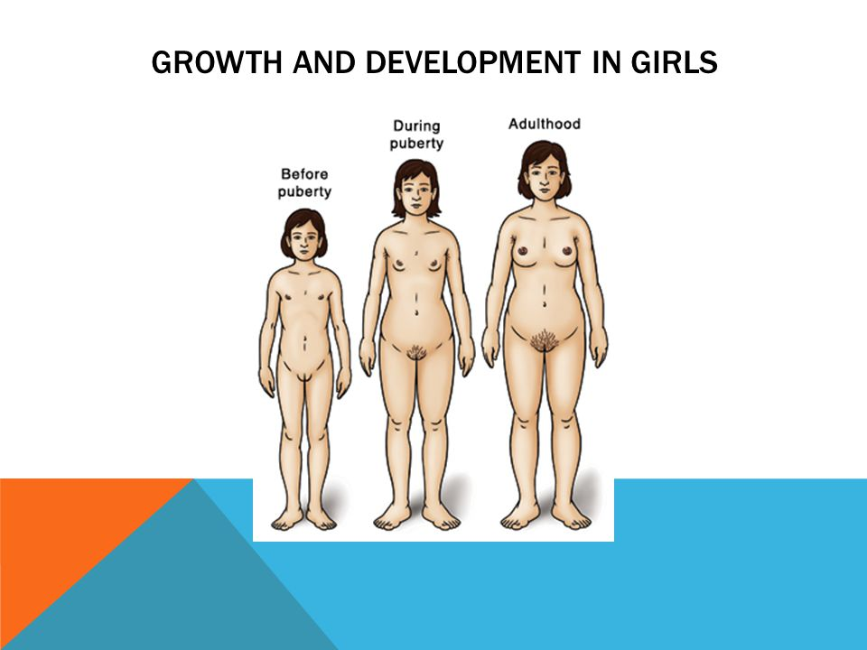 Growth and Development in girls