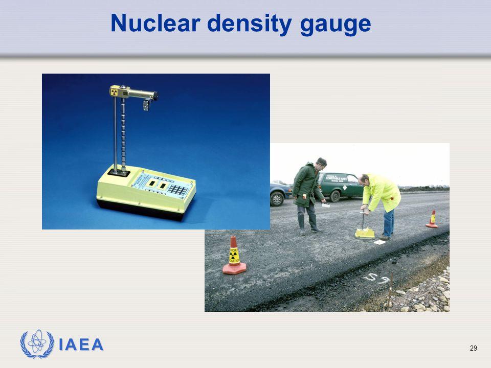 Nuclear Density Meter : Gauges and well logging ppt video online download