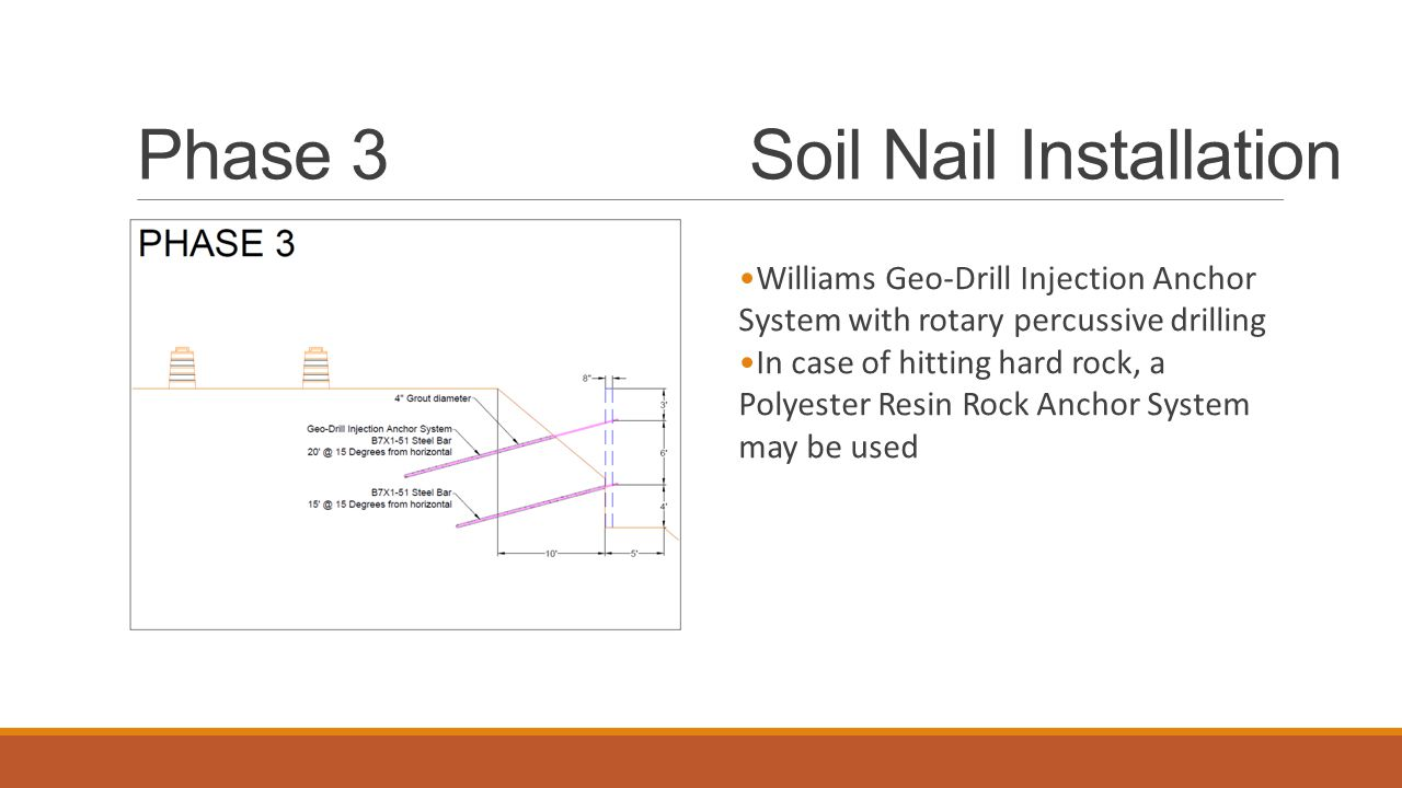 Soil Nail Installation : Retaining wall design slope stability on us maquigr