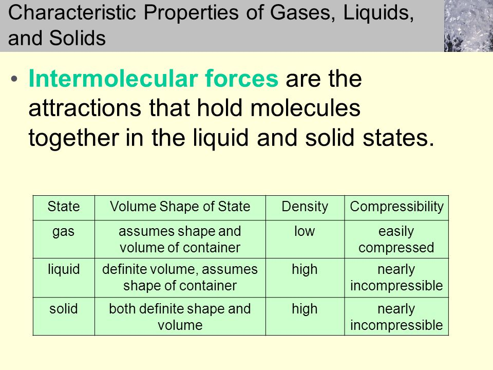Chapter 11 Liquids And Solids Ppt Video Online Download